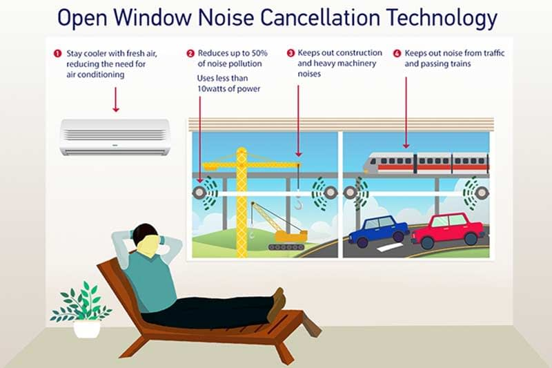 NTU researchers develop technology to reduce noise pollution through open windows