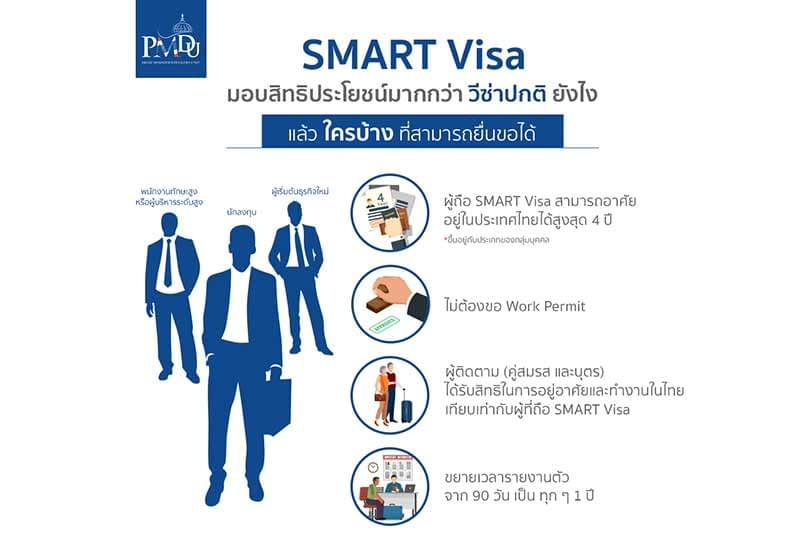 Thailand launches Smart Visa to attract highly skilled foreign talents in 10 targeted industries