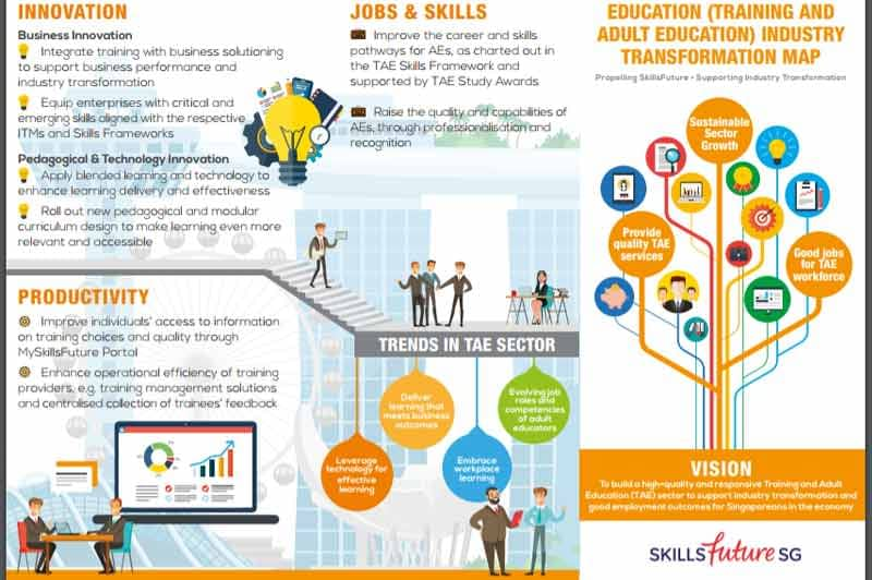 Education Industry Transformation Map launched by SkillsFuture Singapore
