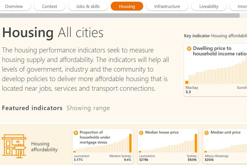 Australian Government launches country's first National Cities Performance Framework