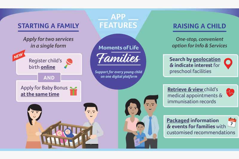 Singapore to roll out pilot Moments of Life (Families) app in June 2018