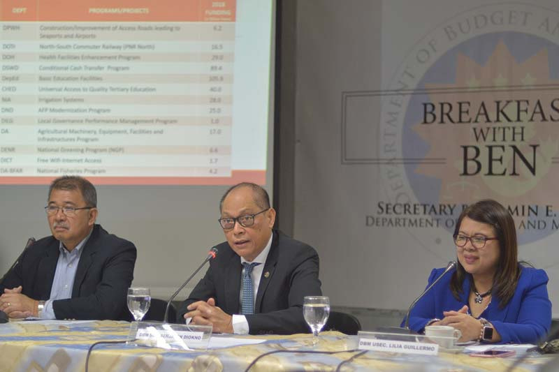 Philippines government projects to be monitored using imaging technology and data